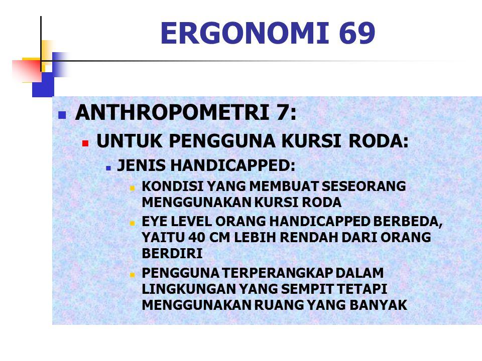ERGONOMI 69 ANTHROPOMETRI 7: UNTUK PENGGUNA KURSI RODA: