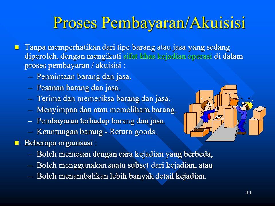 Proses Pembayaran/Akuisisi