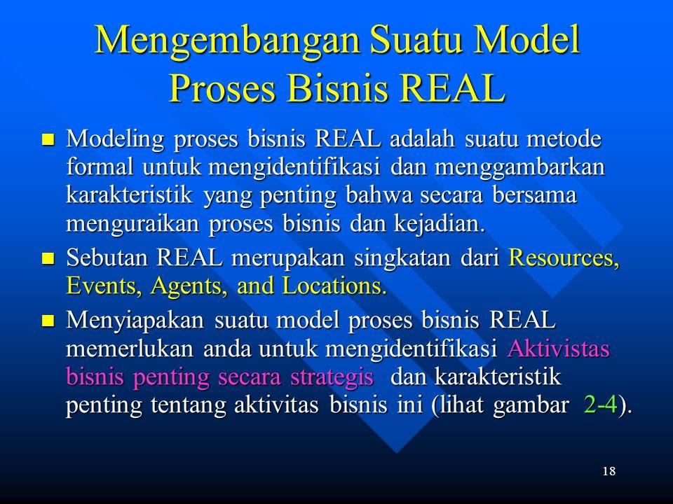 Mengembangan Suatu Model Proses Bisnis REAL