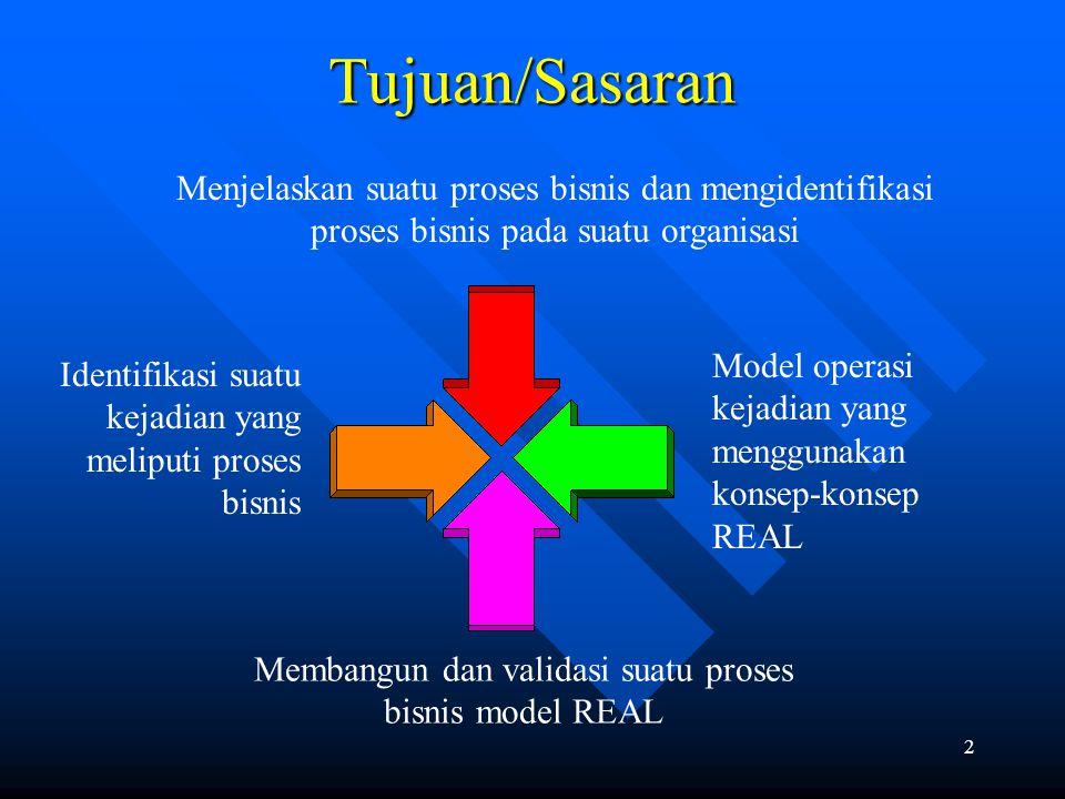 Membangun dan validasi suatu proses bisnis model REAL