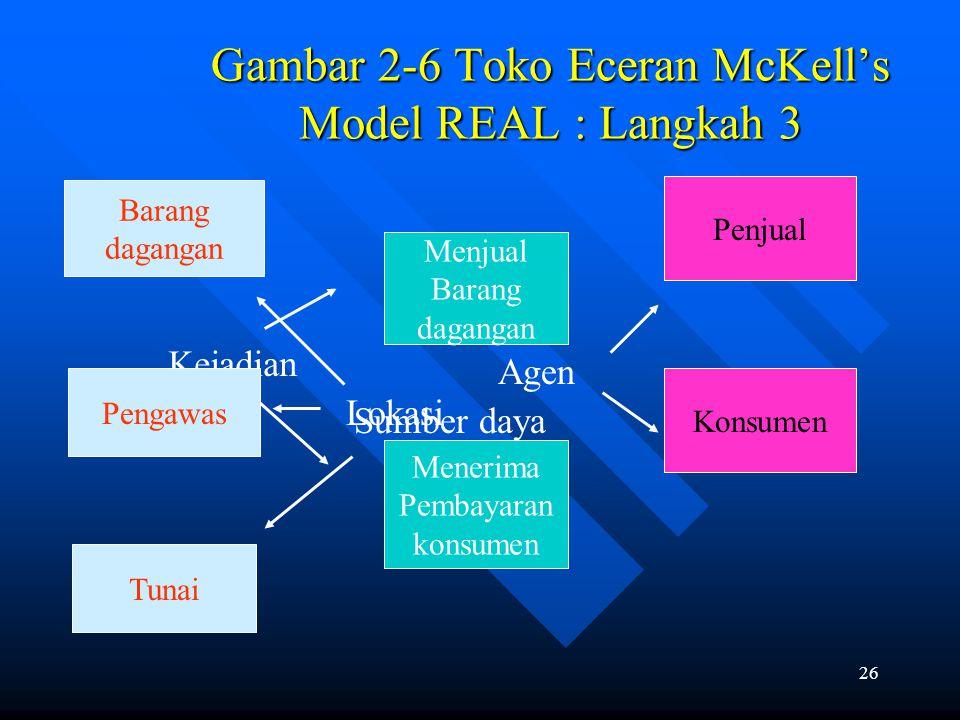 Gambar 2-6 Toko Eceran McKell's Model REAL : Langkah 3