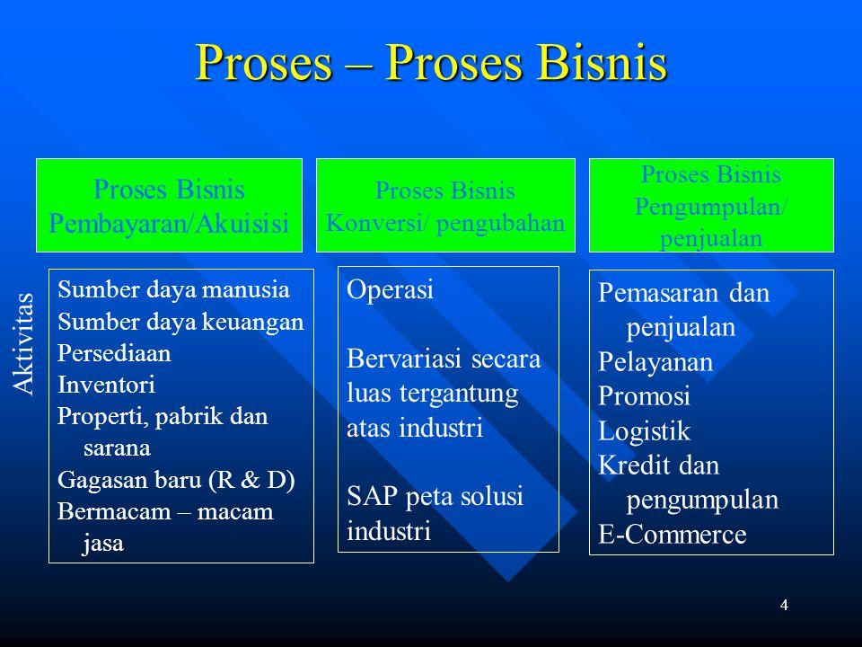 Proses – Proses Bisnis Proses Bisnis Pembayaran/Akuisisi Operasi