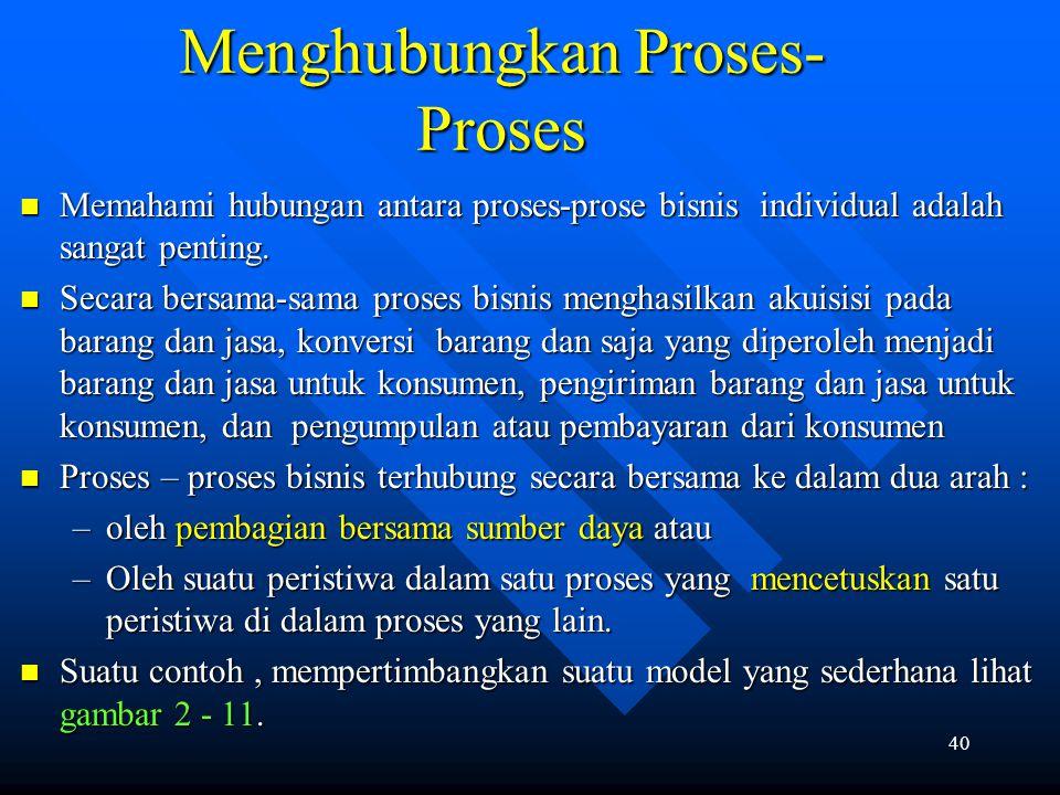 Menghubungkan Proses-Proses