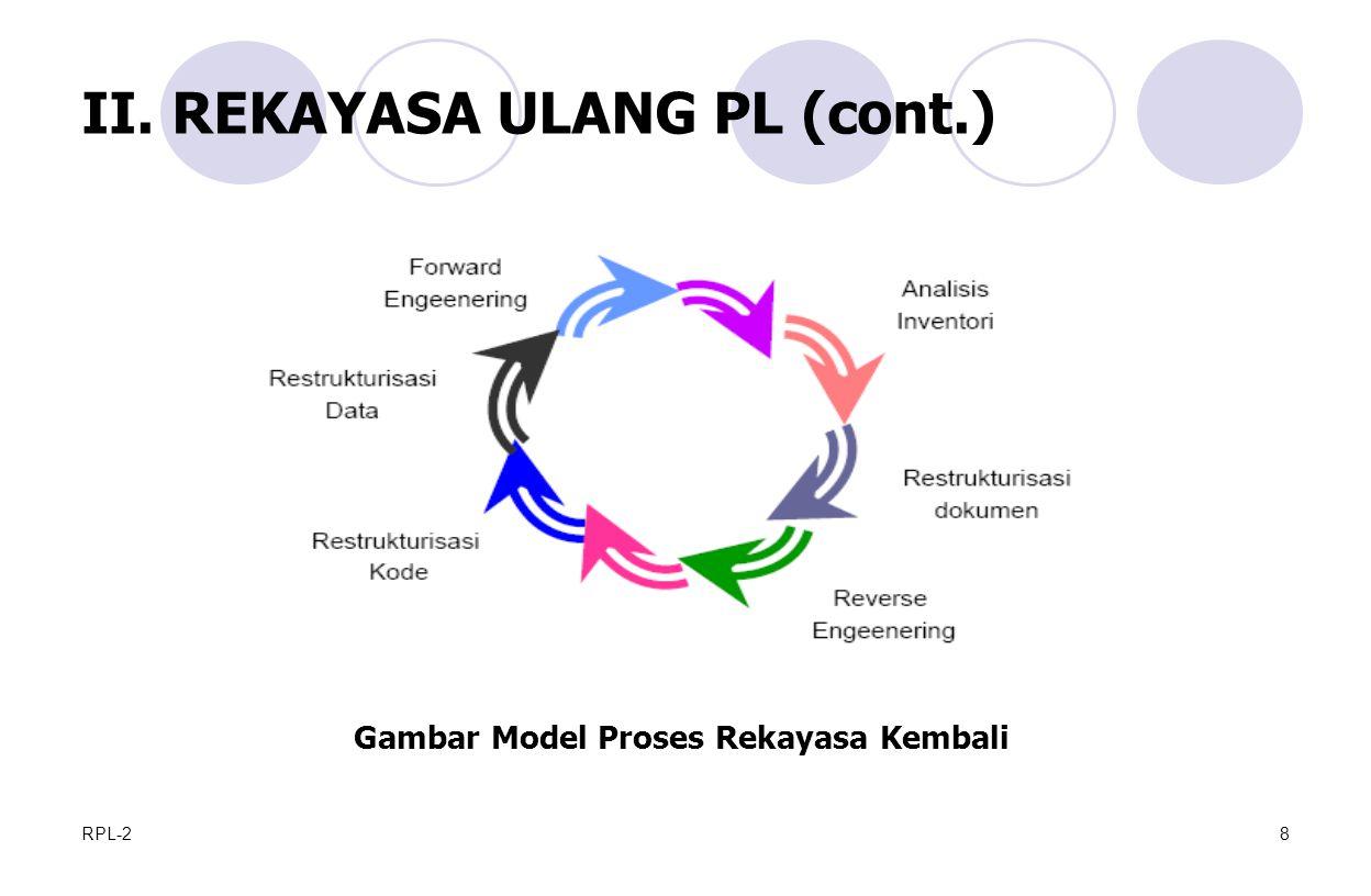 II. REKAYASA ULANG PL (cont.)