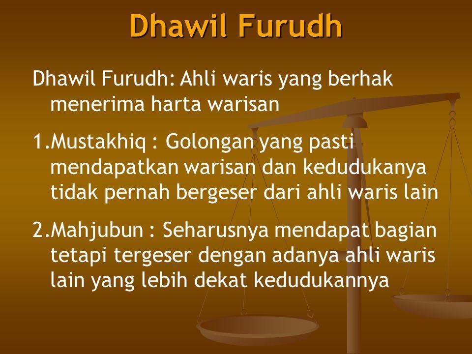 Dhawil Furudh Dhawil Furudh: Ahli waris yang berhak menerima harta warisan.