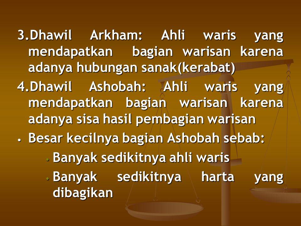 3.Dhawil Arkham: Ahli waris yang mendapatkan bagian warisan karena adanya hubungan sanak(kerabat)