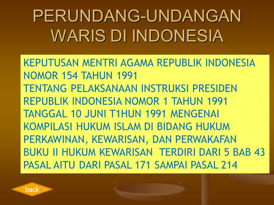 PERUNDANG-UNDANGAN WARIS DI INDONESIA