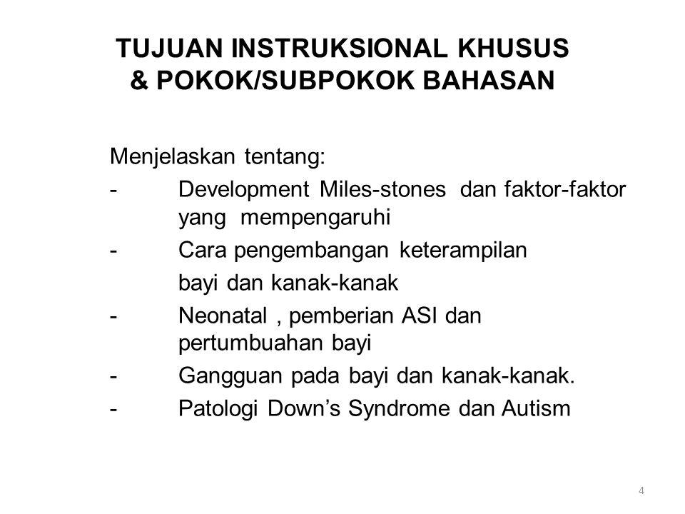 TUJUAN INSTRUKSIONAL KHUSUS & POKOK/SUBPOKOK BAHASAN