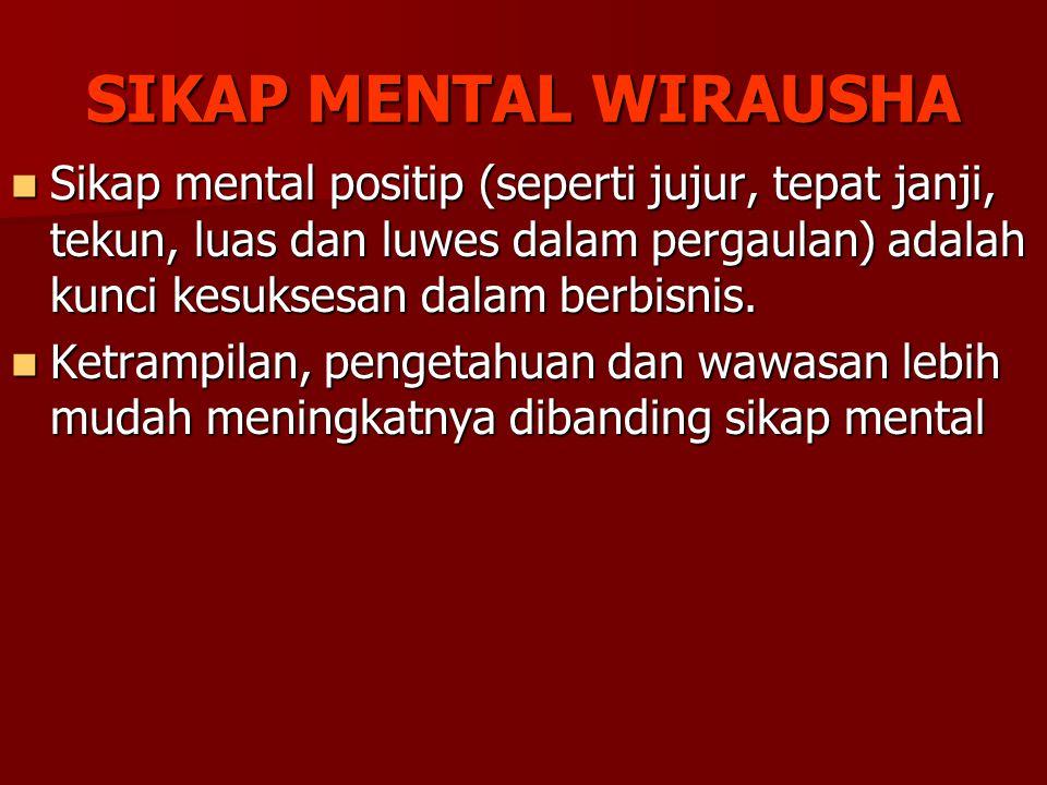 SIKAP MENTAL WIRAUSHA