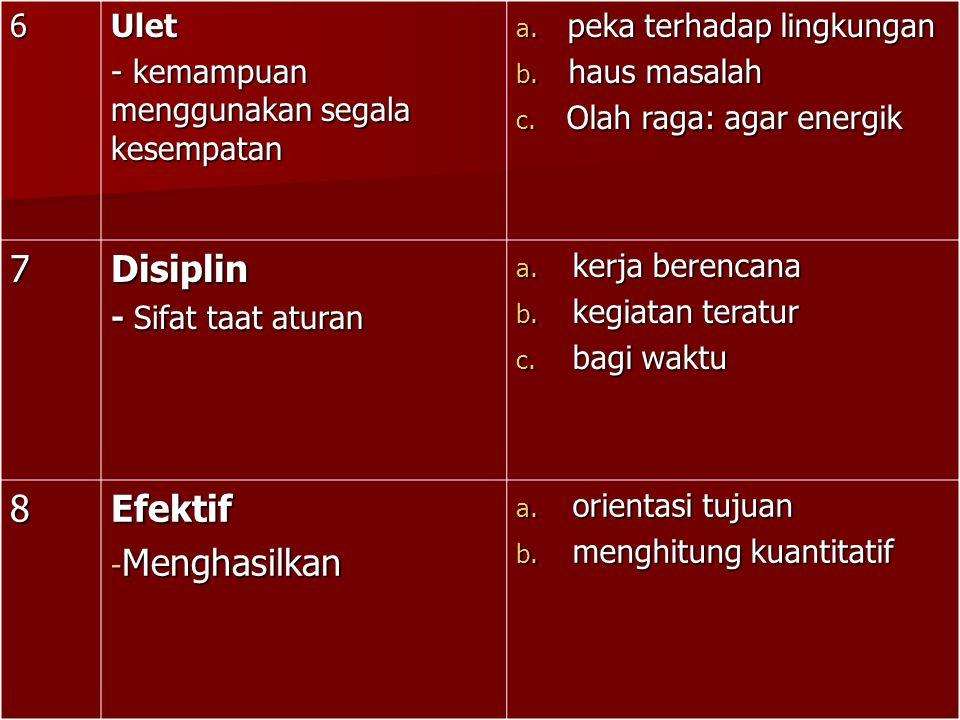7 Disiplin 8 Efektif Menghasilkan 6 Ulet