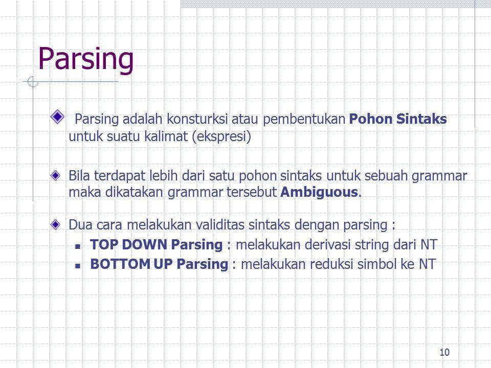 Parsing Parsing adalah konsturksi atau pembentukan Pohon Sintaks untuk suatu kalimat (ekspresi)