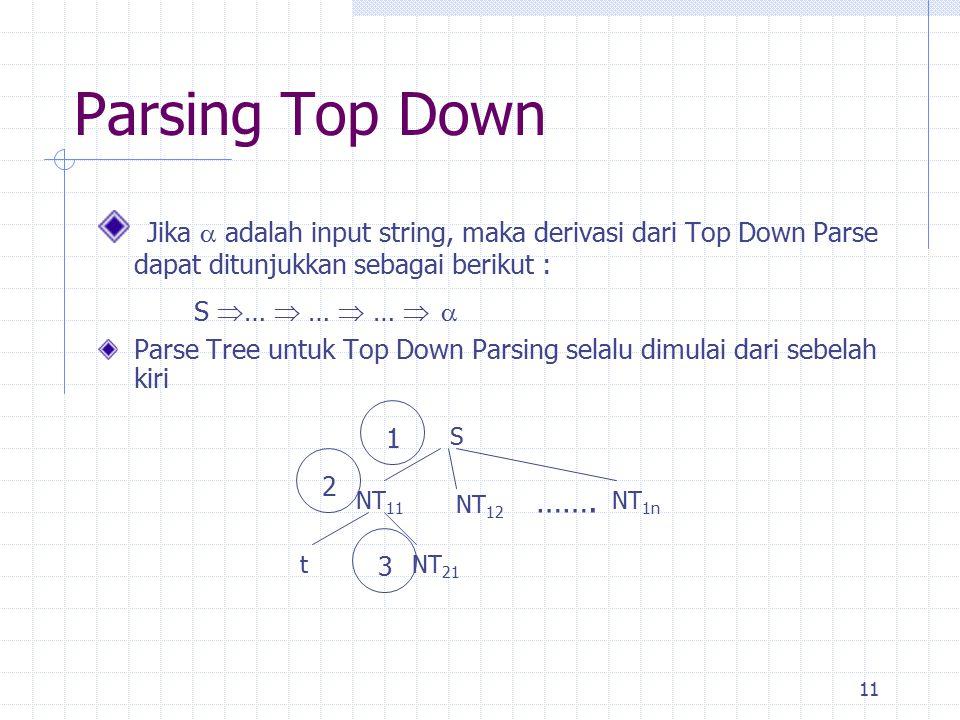 Parsing Top Down Jika  adalah input string, maka derivasi dari Top Down Parse dapat ditunjukkan sebagai berikut :
