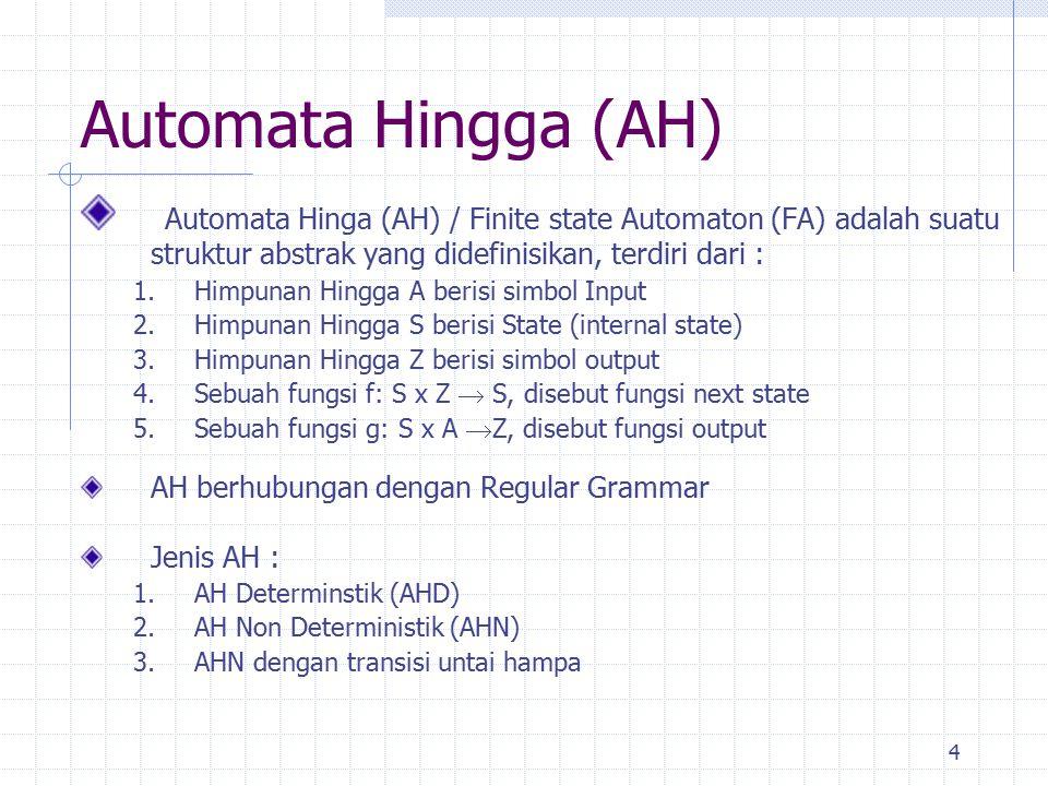Automata Hingga (AH) Automata Hinga (AH) / Finite state Automaton (FA) adalah suatu struktur abstrak yang didefinisikan, terdiri dari :