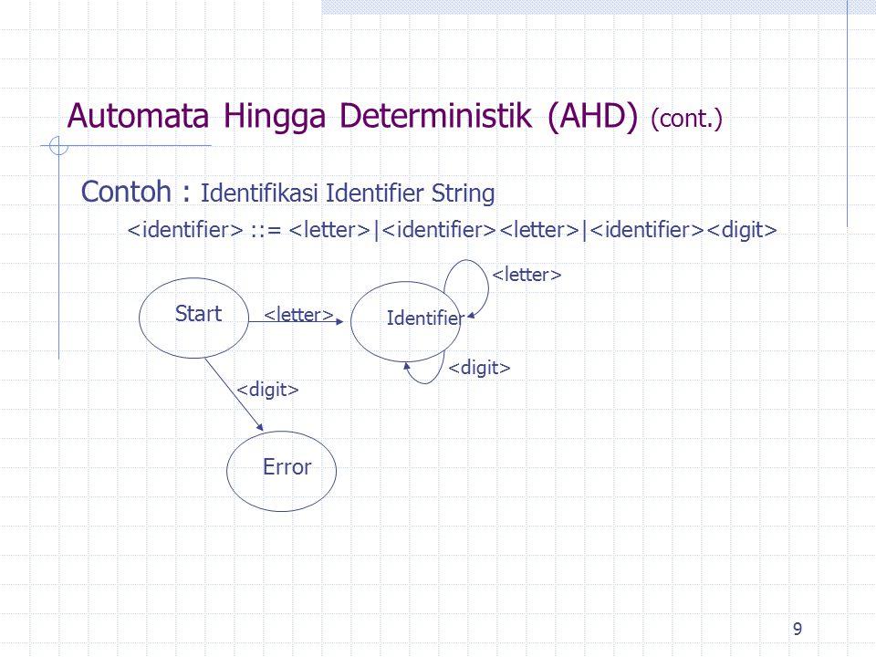 Automata Hingga Deterministik (AHD) (cont.)