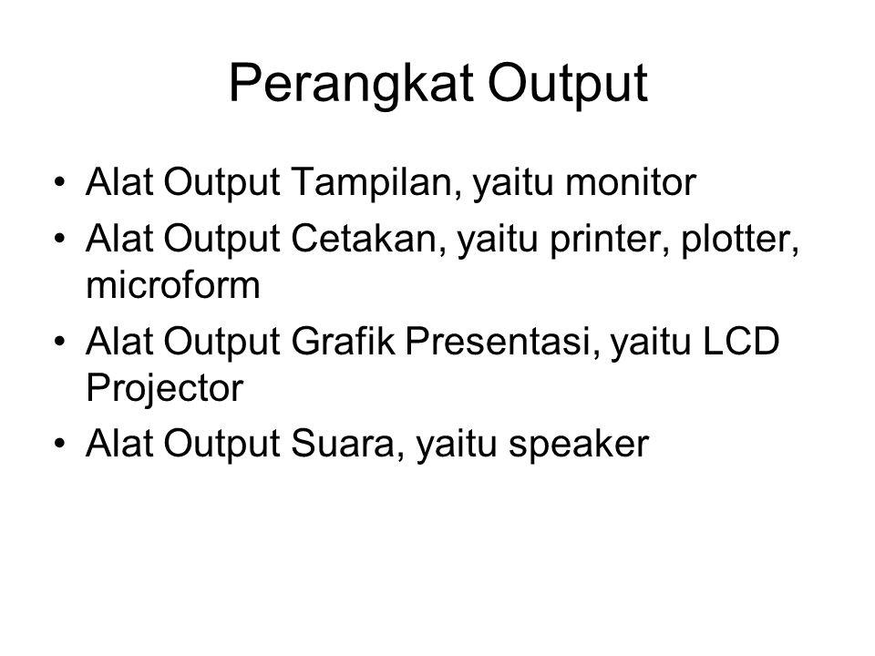 Perangkat Output Alat Output Tampilan, yaitu monitor