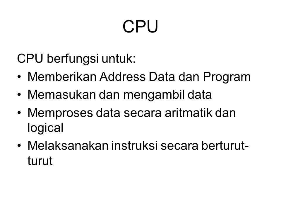 CPU CPU berfungsi untuk: Memberikan Address Data dan Program