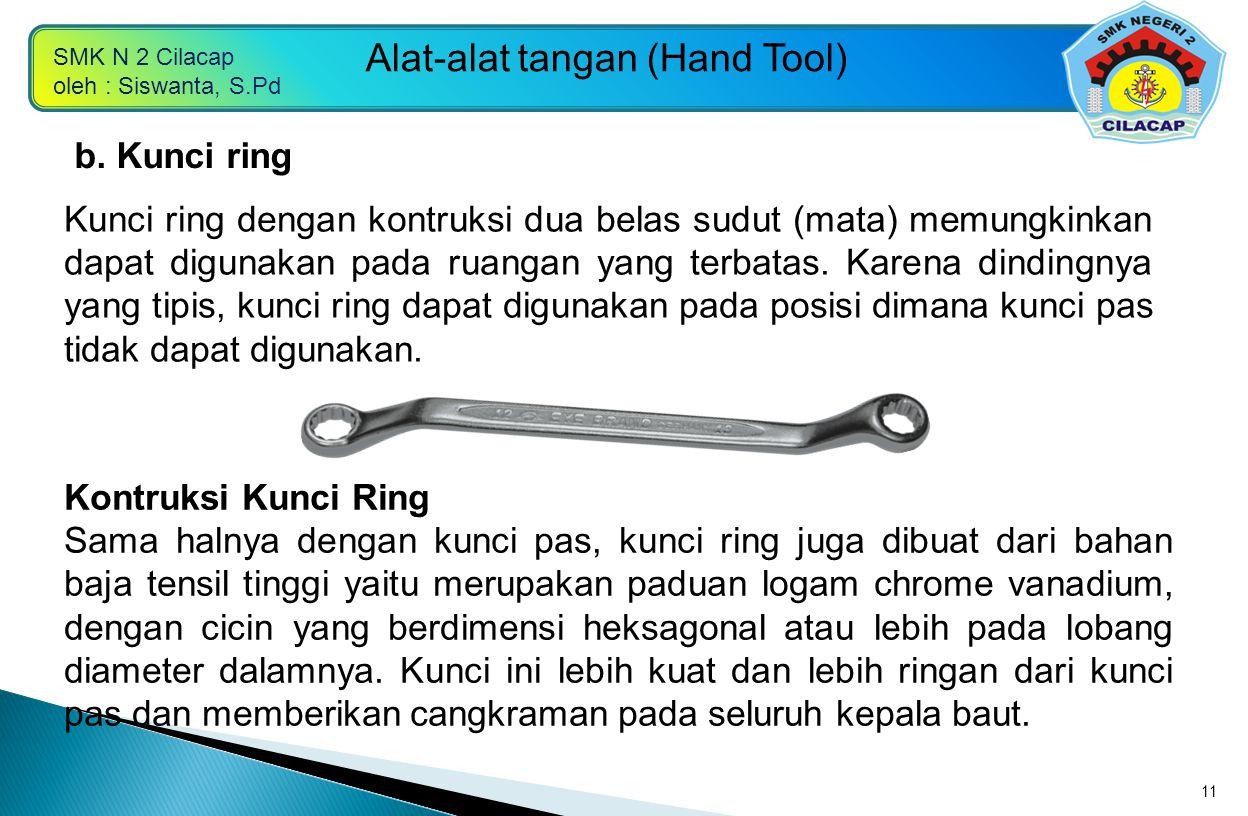 b. Kunci ring