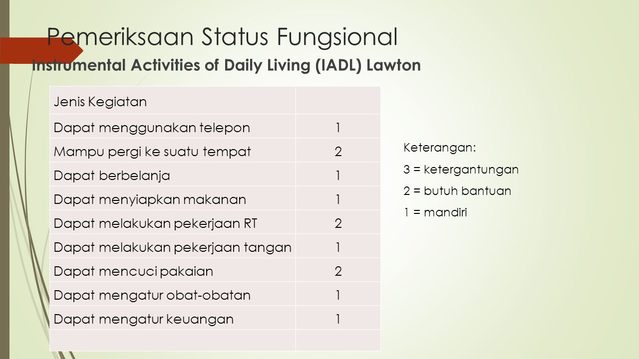 Pemeriksaan Status Fungsional