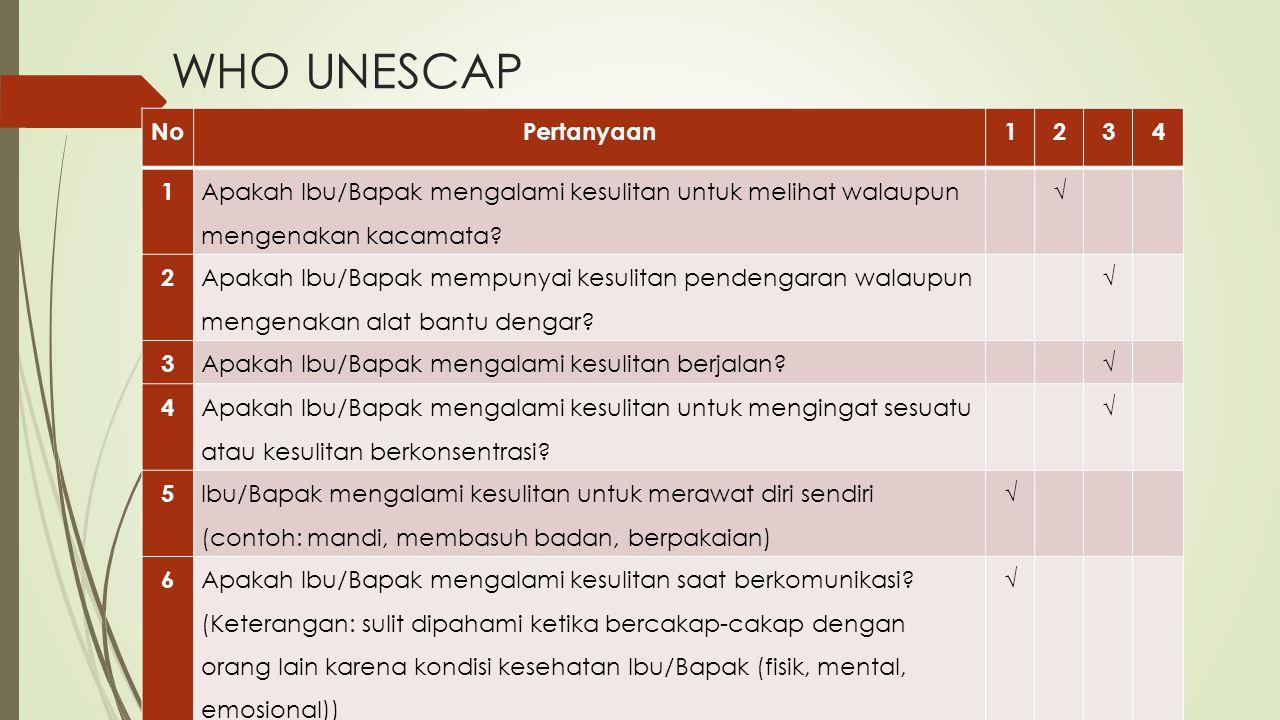 WHO UNESCAP No Pertanyaan 1 2 3 4