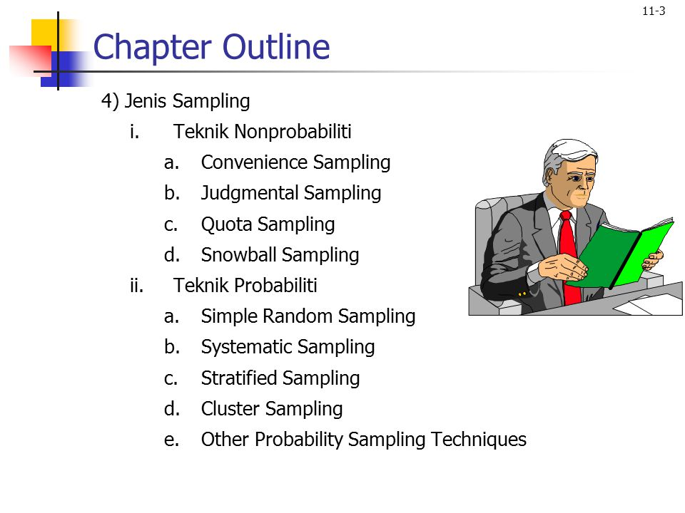 Chapter Outline 4) Jenis Sampling Teknik Nonprobabiliti