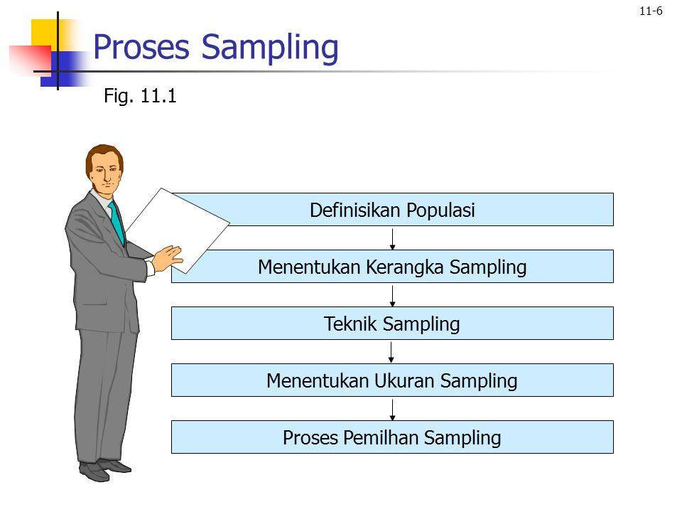 Proses Sampling Fig. 11.1 Definisikan Populasi
