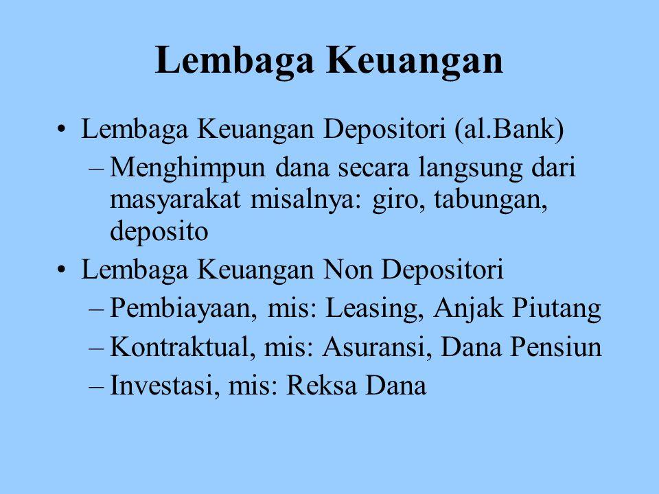 Lembaga Keuangan Lembaga Keuangan Depositori (al.Bank)