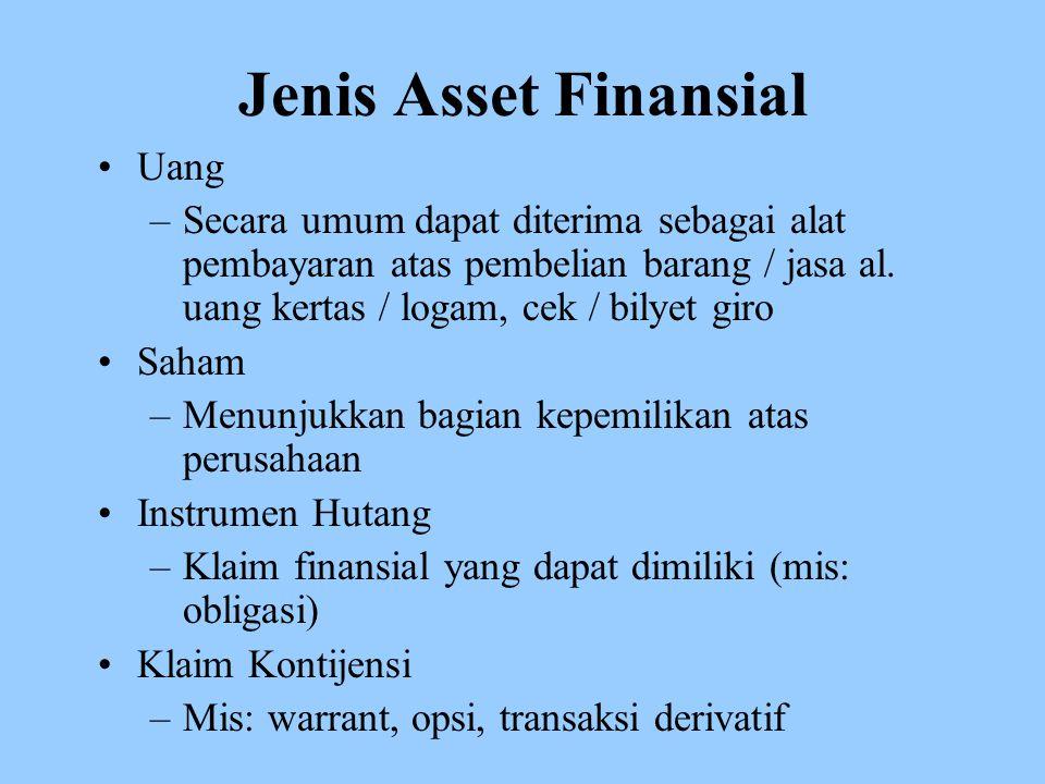 Jenis Asset Finansial Uang