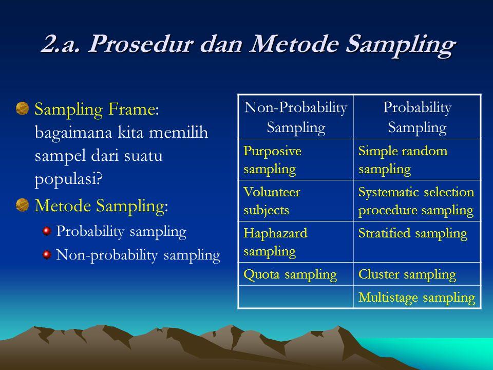 2.a. Prosedur dan Metode Sampling