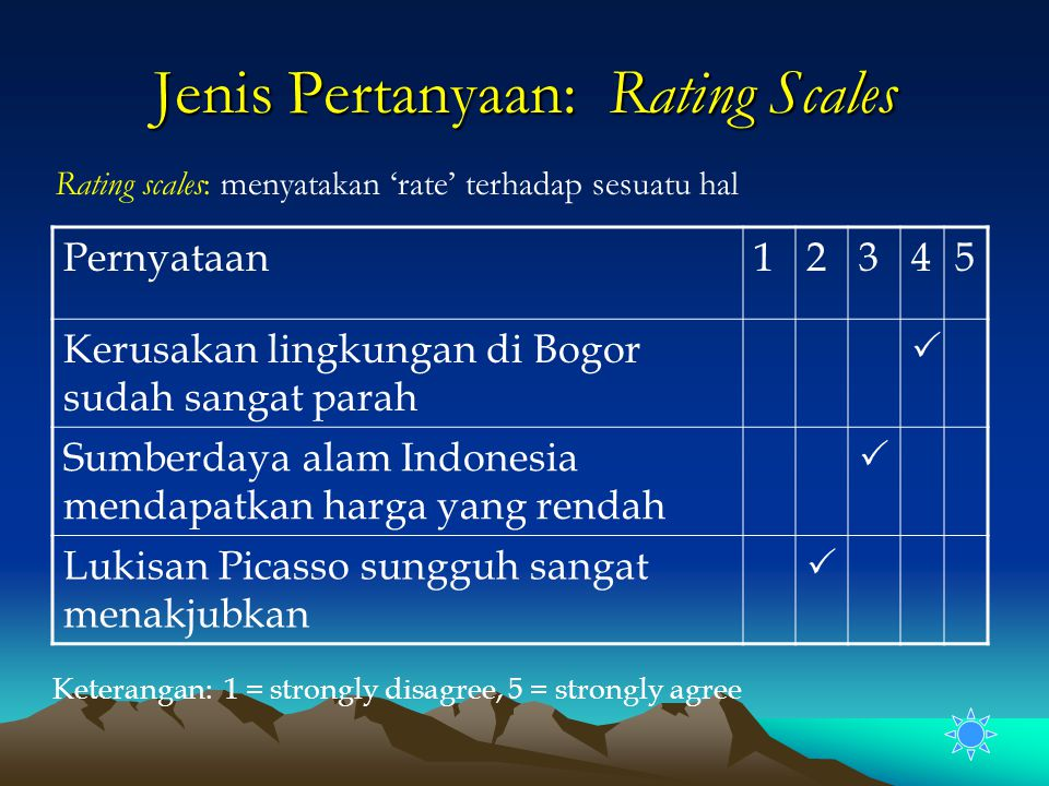 Jenis Pertanyaan: Rating Scales