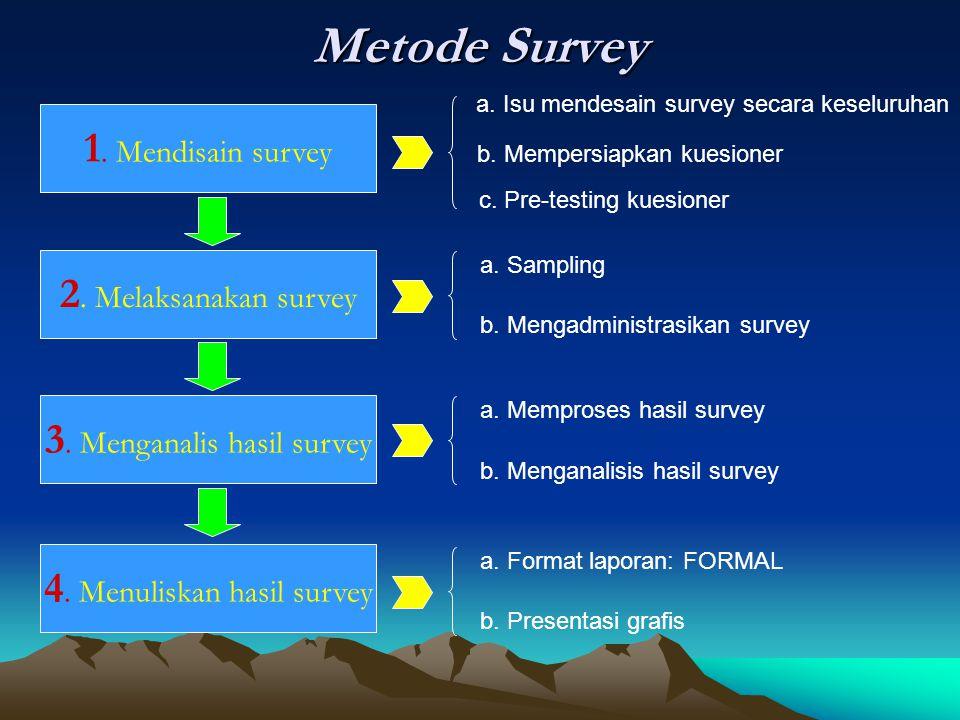 Metode Survey 1. Mendisain survey 2. Melaksanakan survey