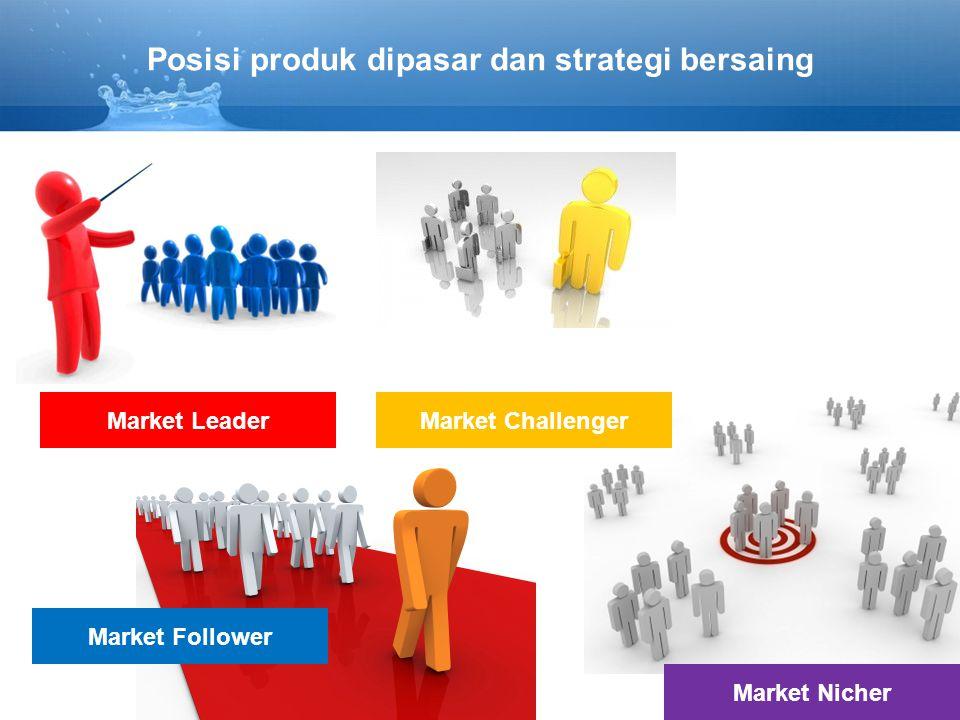 Posisi produk dipasar dan strategi bersaing