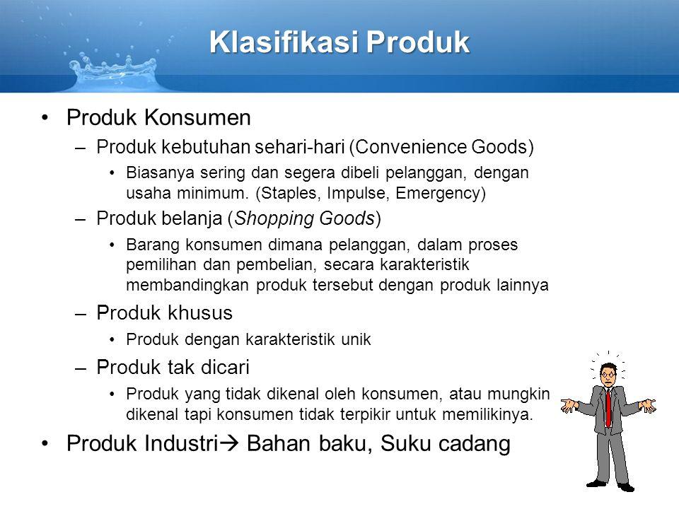 Klasifikasi Produk Produk Konsumen