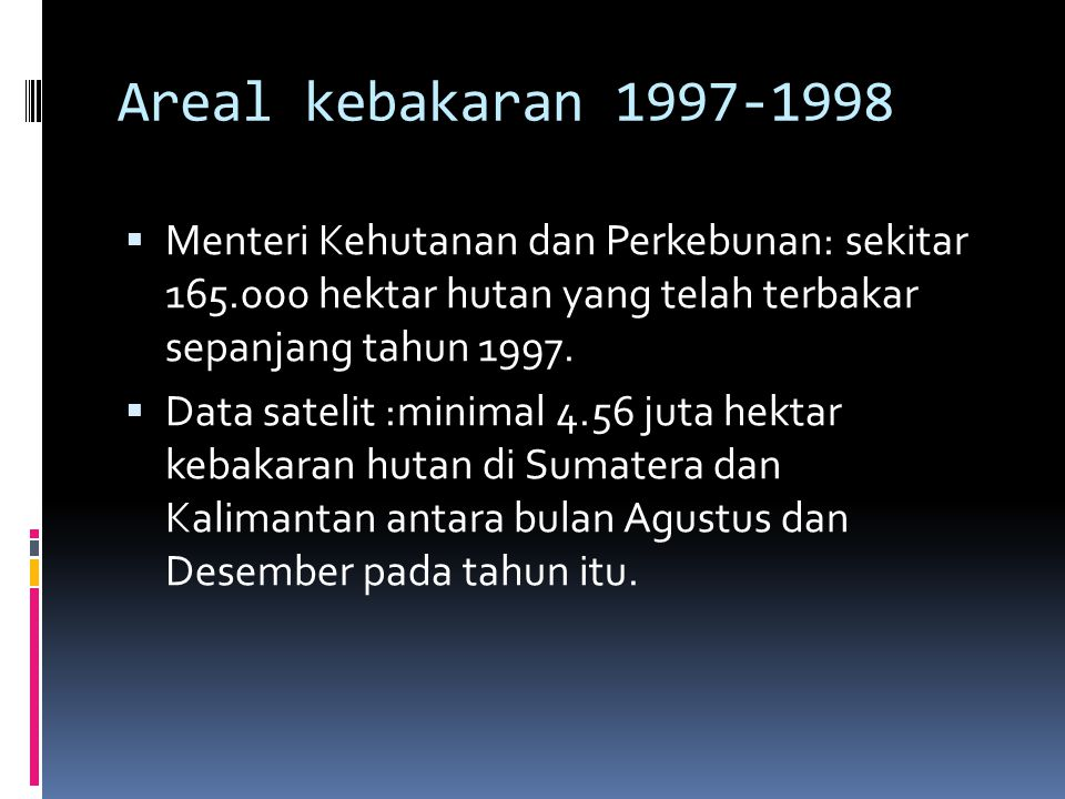 Areal kebakaran 1997-1998 Menteri Kehutanan dan Perkebunan: sekitar 165.000 hektar hutan yang telah terbakar sepanjang tahun 1997.