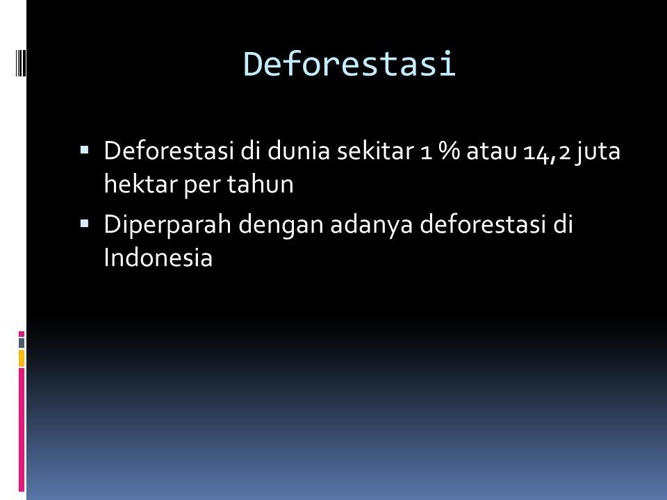 Deforestasi Deforestasi di dunia sekitar 1 % atau 14,2 juta hektar per tahun.