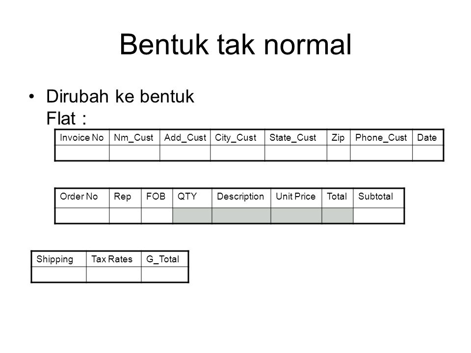 Bentuk tak normal Dirubah ke bentuk Flat : Invoice No Nm_Cust Add_Cust