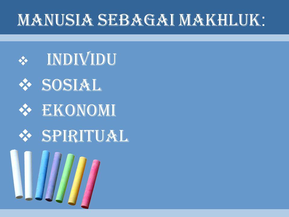 MANUSIA SEBAGAI MAKHLUK: