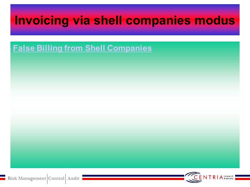 Invoicing via shell companies modus
