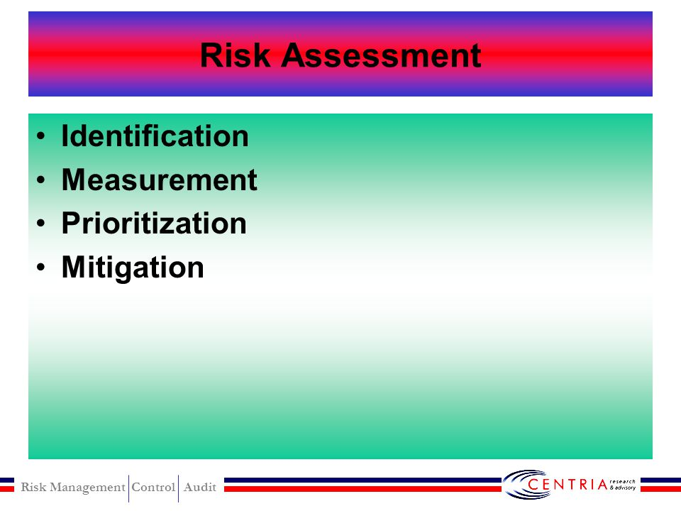 Risk Assessment Identification Measurement Prioritization Mitigation