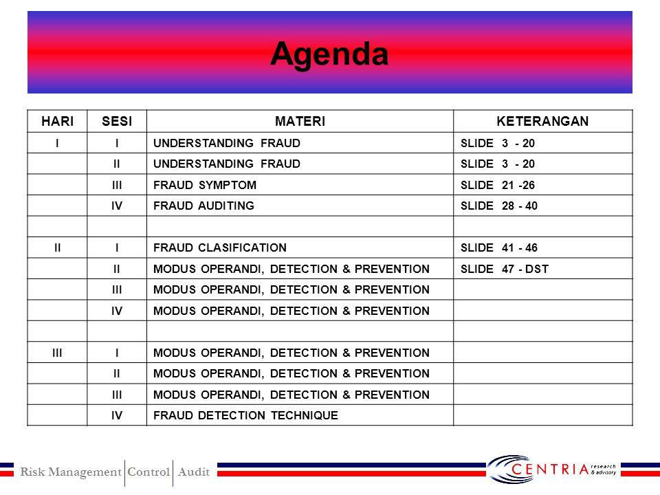 Agenda HARI SESI MATERI KETERANGAN I UNDERSTANDING FRAUD SLIDE 3 - 20