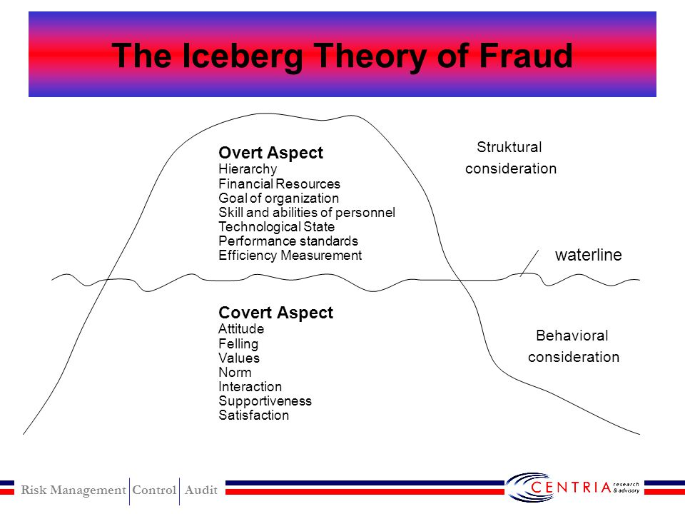 The Iceberg Theory of Fraud
