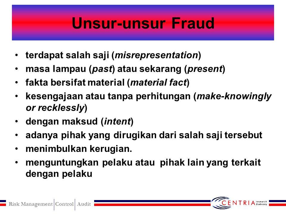 Unsur-unsur Fraud terdapat salah saji (misrepresentation)