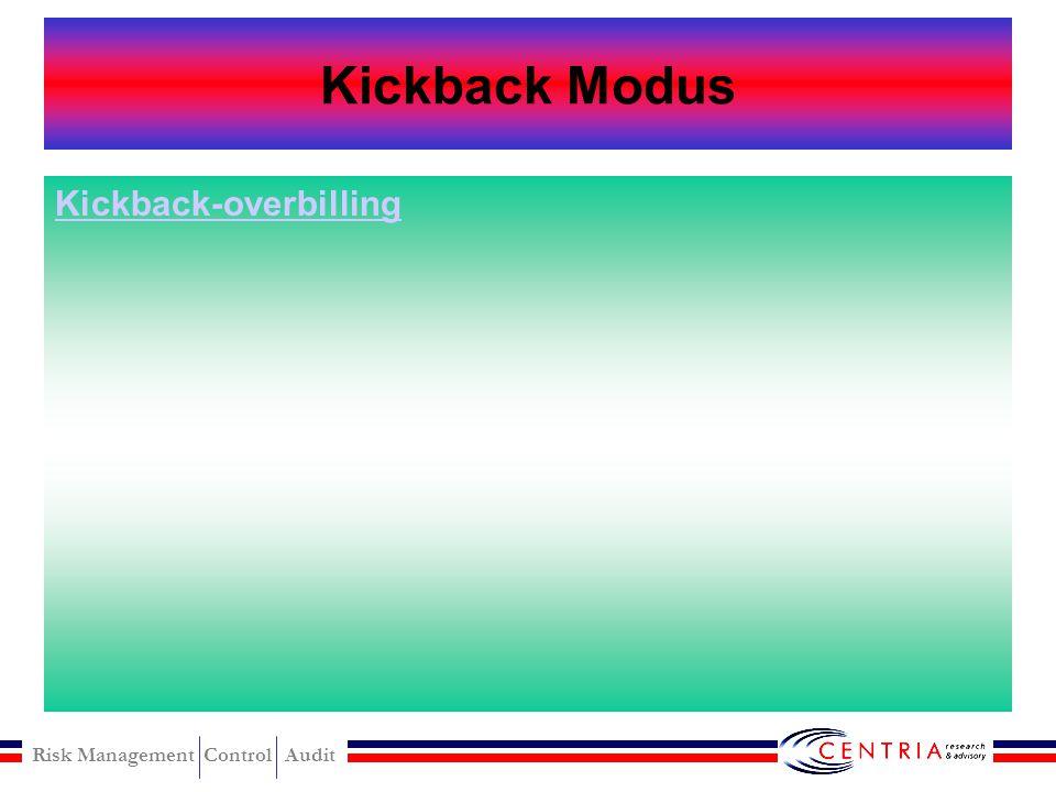 Kickback Modus Kickback-overbilling