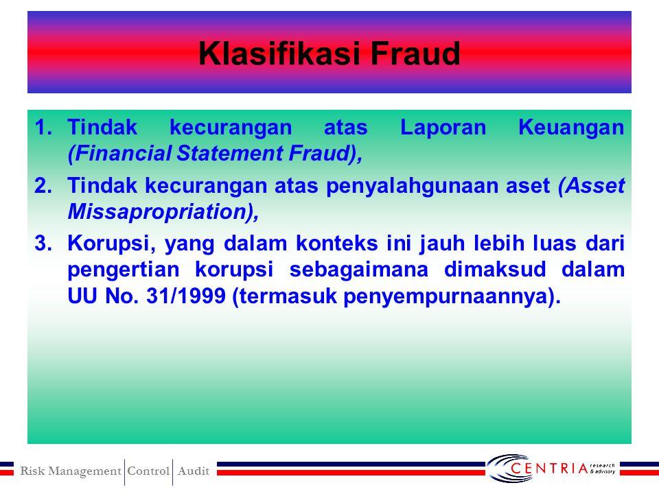 Klasifikasi Fraud Tindak kecurangan atas Laporan Keuangan (Financial Statement Fraud),