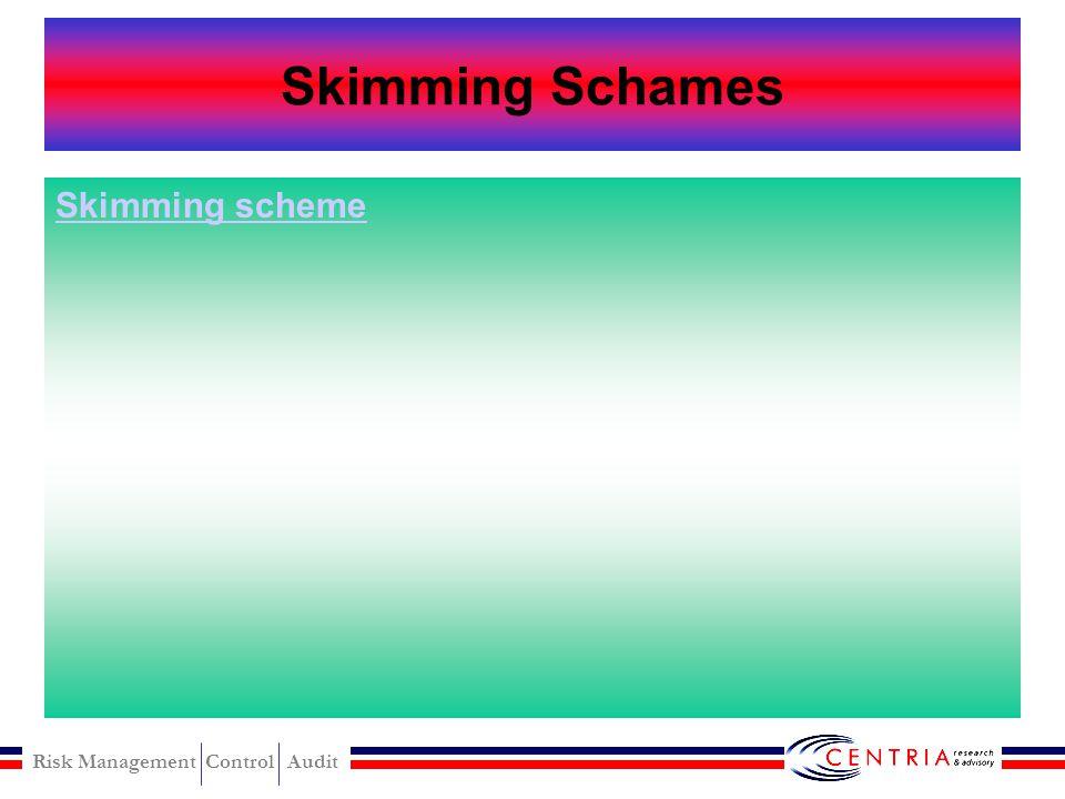 Skimming Schames Skimming scheme