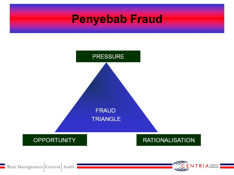 Penyebab Fraud PRESSURE FRAUD TRIANGLE OPPORTUNITY RATIONALISATION