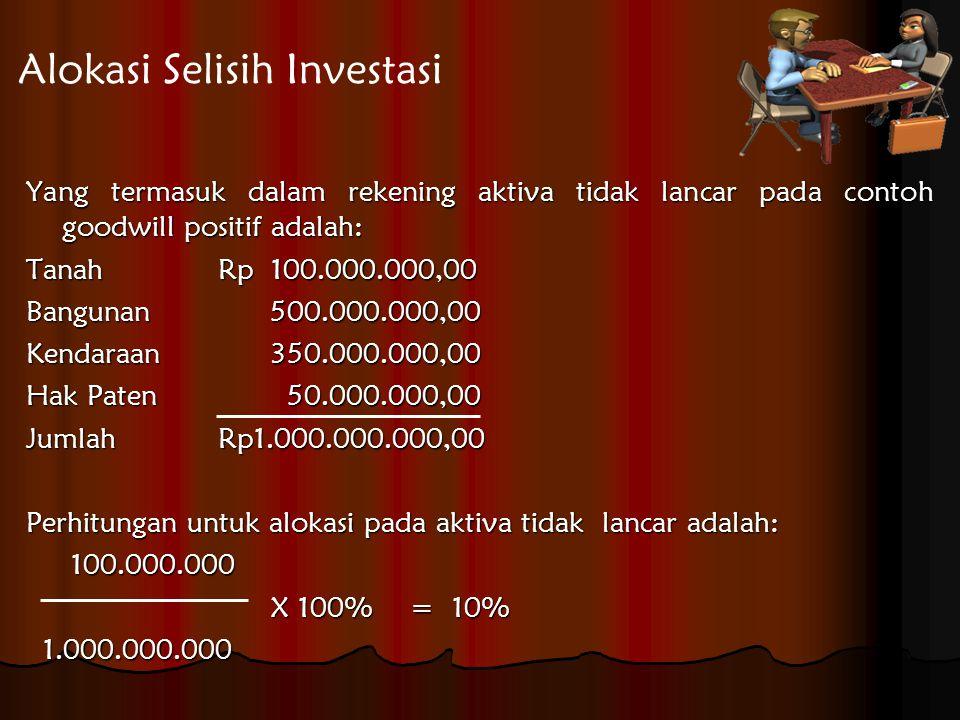 Alokasi Selisih Investasi