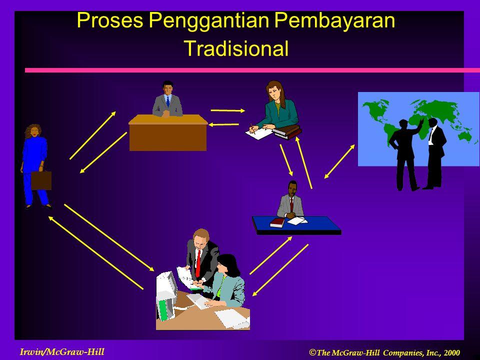 Proses Penggantian Pembayaran Tradisional