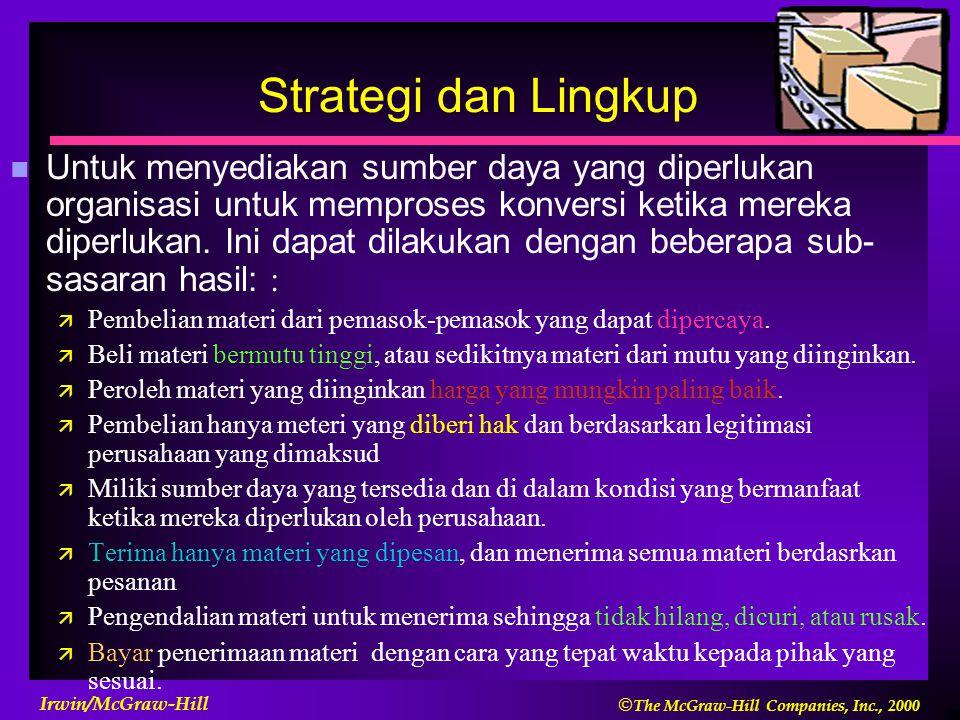Strategi dan Lingkup