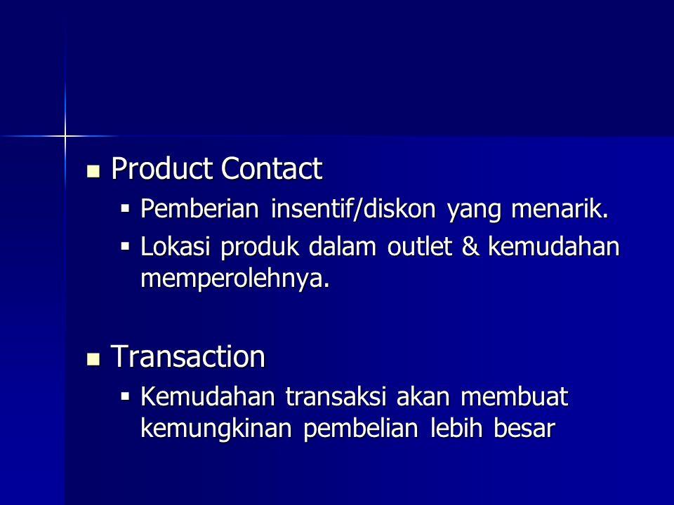 Product Contact Transaction Pemberian insentif/diskon yang menarik.