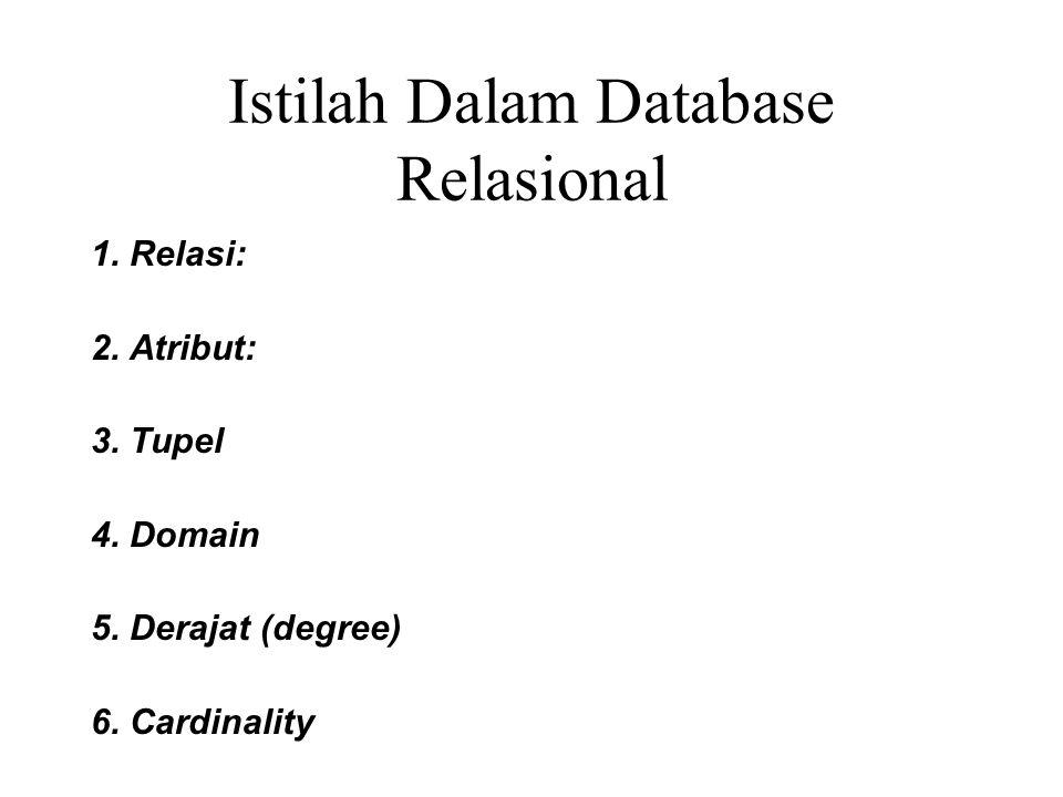 Istilah Dalam Database Relasional